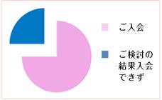 satisfaction01_16