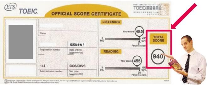 toeicScore