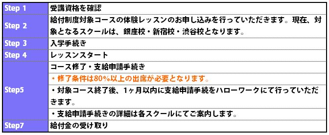 Kyufu_Step