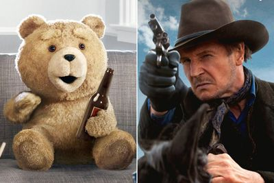 ted2c