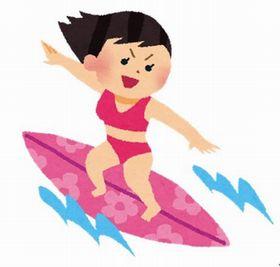 英語でサーフィン