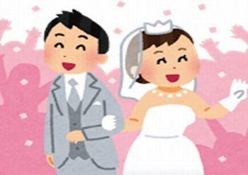 結婚式のスピーチを英語で