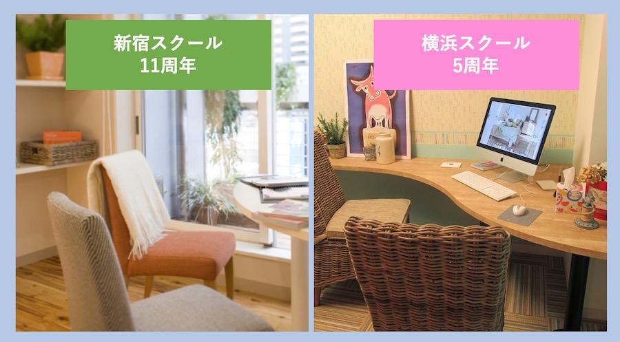 b わたしの英会話新宿・横浜記念キャンペーン