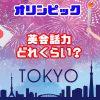 東京オリンピック英会話力どれくらい必要?