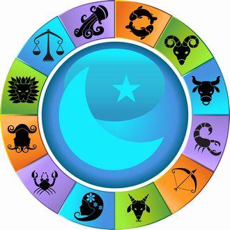 星占い-英語-horoscope